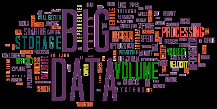 Nicht Big Data – RelevantData!